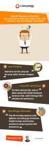 Hal Yang Dilakukan Setelah Wawancara – Infografis